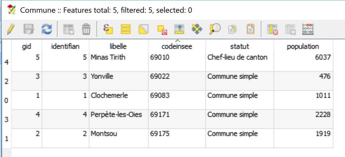 Tutoriel Impuls'Map - Trigger suivi mises à jour PostgreSQL PostGIS - QGIS structure couche