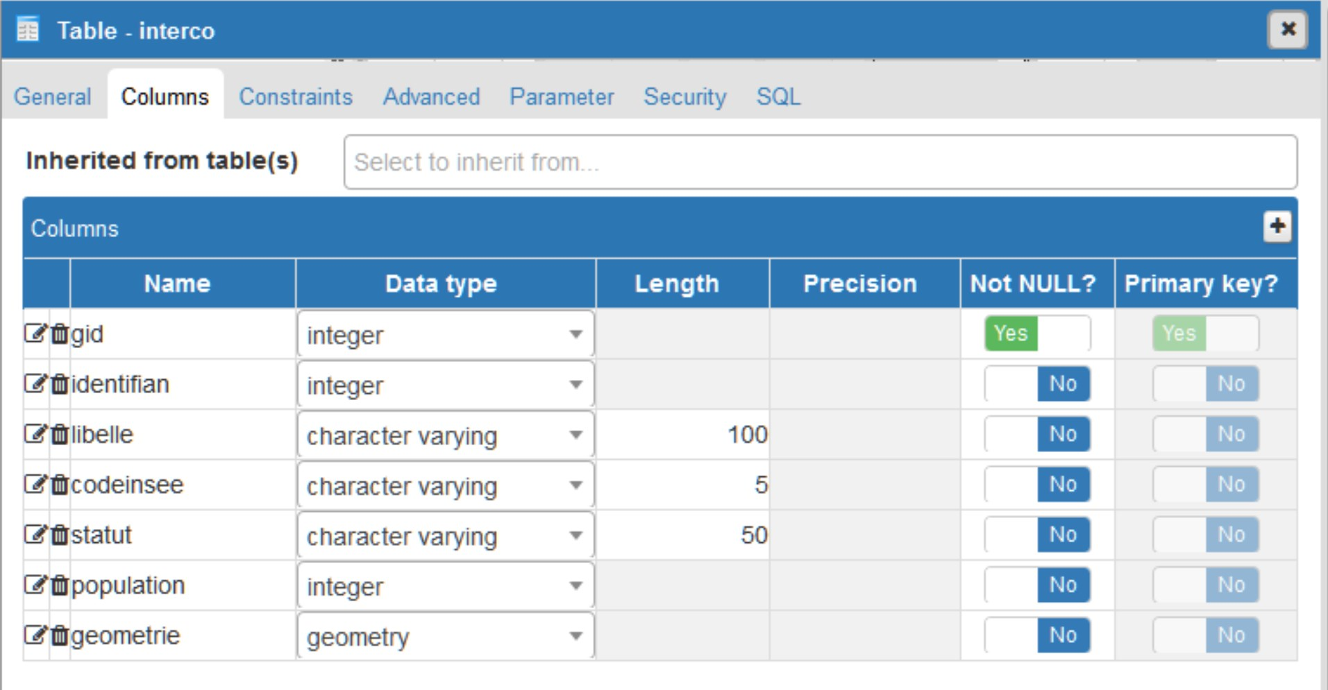 Tutoriel Impuls'Map - Trigger suivi mises à jour PostgreSQL PostGIS - PostgreSQL structure table