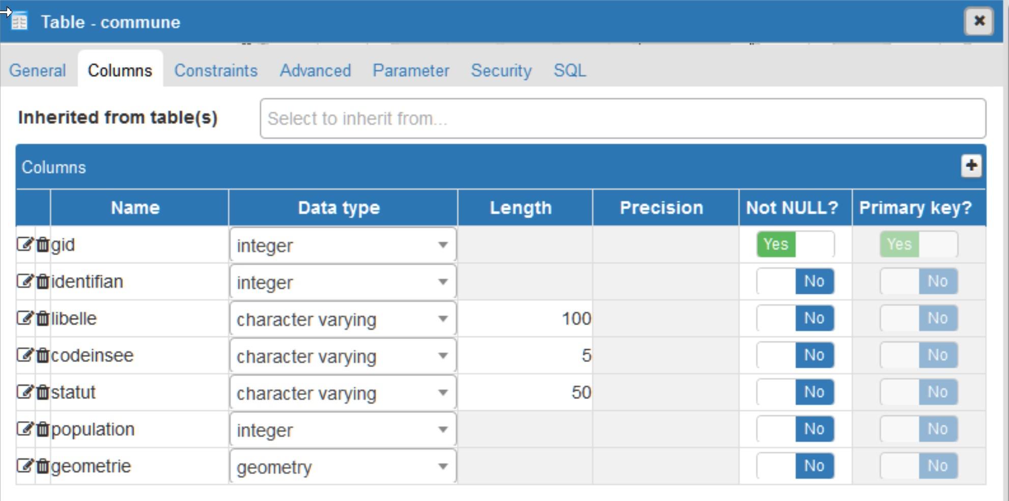 Tutoriel Impuls'Map - Trigger suivi mises à jour PostgreSQL PostGIS - PostgreSQL structure table
