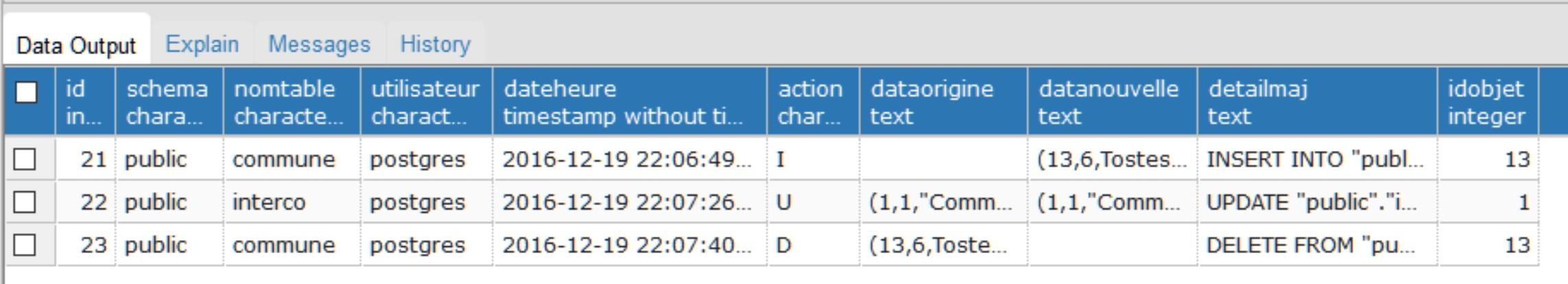 Tutoriel Impuls'Map - Trigger suivi mises à jour PostgreSQL PostGIS - PostgreSQL View Data